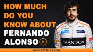 Fernando Alonso-Everything You Need To Know About..!
